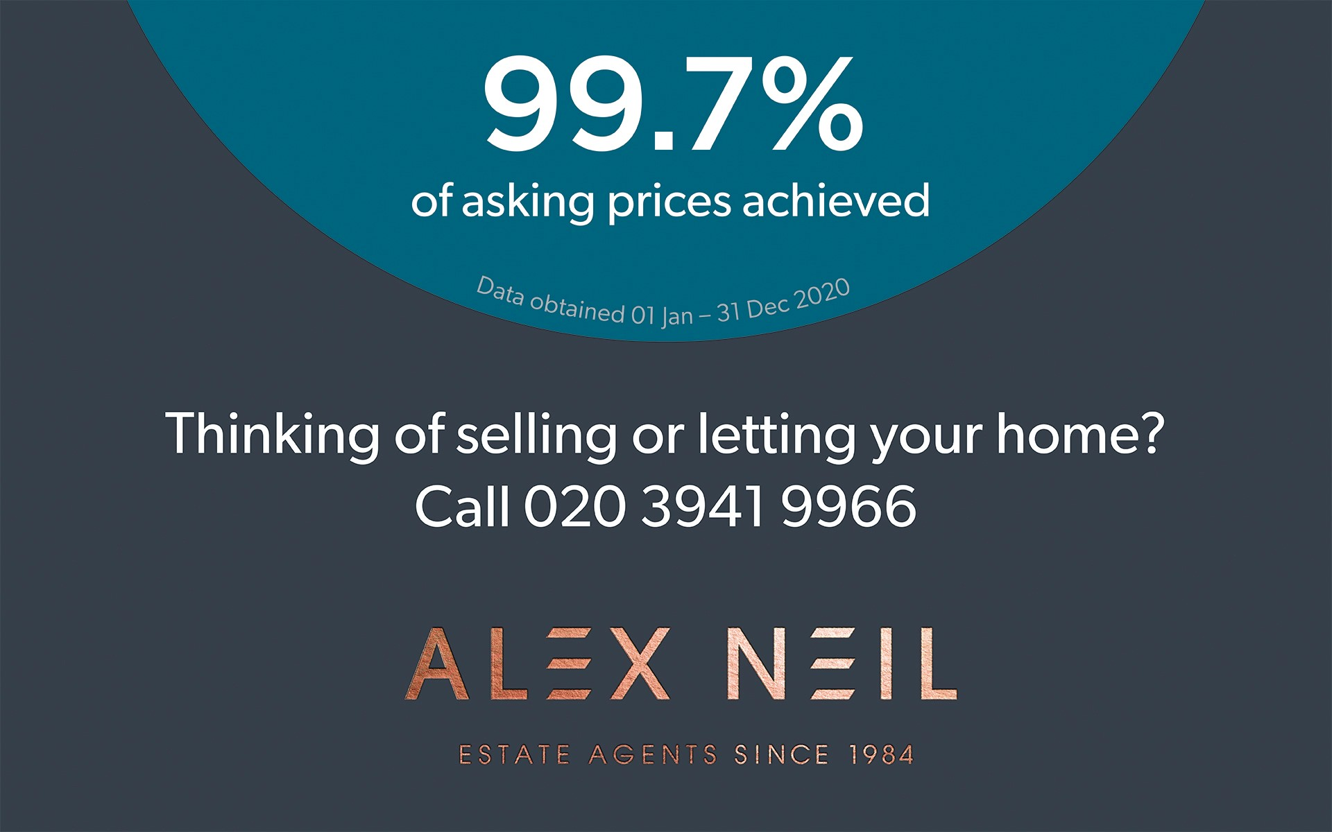 Sellers achieve over 99 percent of asking price graphic